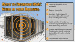 Determine HVAC Noise Sources to Improve Acoustics