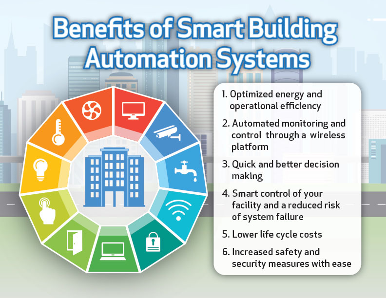 Benefits Of Smart Building Automation Systems